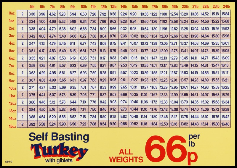 "SA/MARK/ADV/2/1/17/8 - ""Self Basting Turkey with giblets"" price notice"